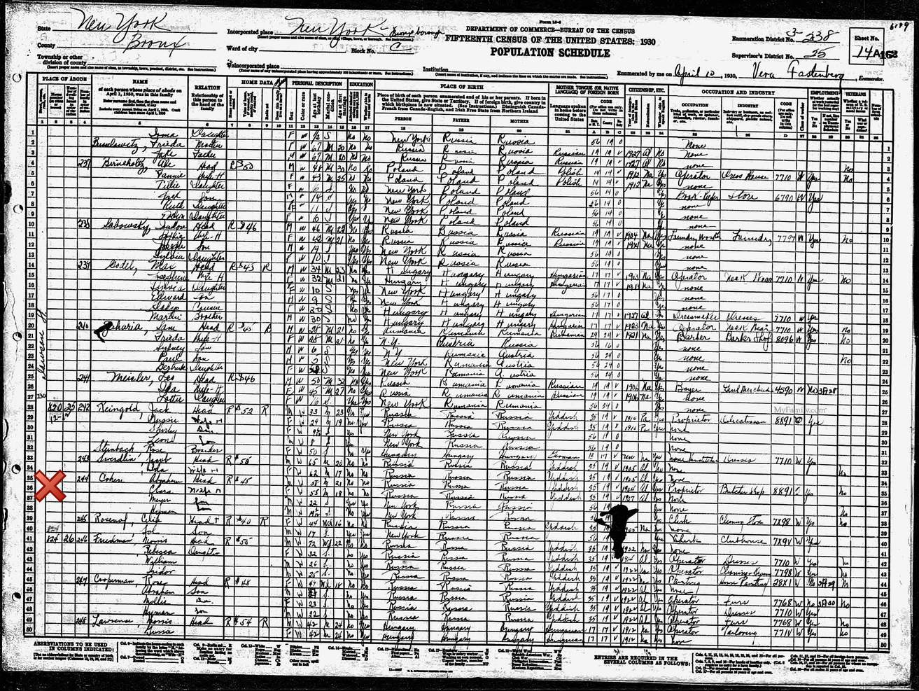 1930 United States Federal Census of Abraham Cohen Family