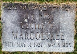 Cecile Rachel Margolskee (1926 - 1927) Find A Grave Memorial